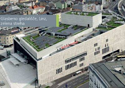 Hidroizolacija-Ravna-streha